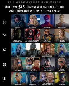 Anti Monitor, Dc Comics Series, Black Canary, Batwoman, The Martian, The Flash, Supergirl, Superman, The Dreamers