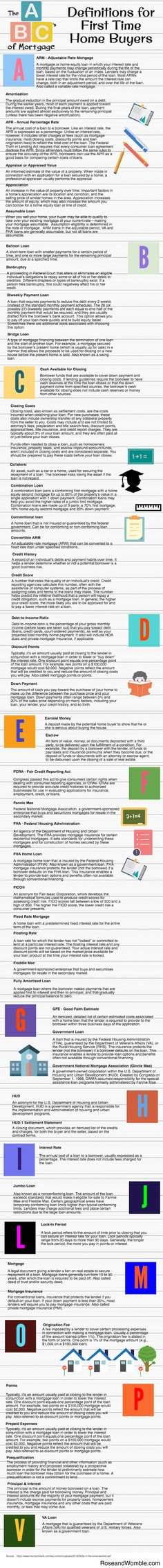 The best list of mortgage definitions - great for first time home buyers
