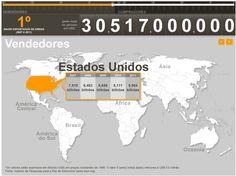 Maiores compradores e vendedores de armas    http://www.terra.com.br/noticias/infograficos/comercio-armas/