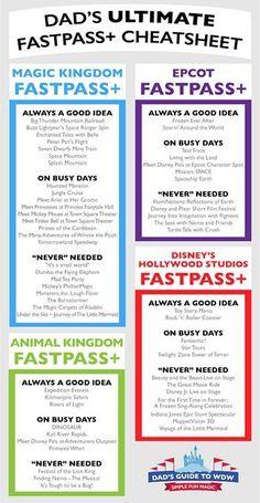 Dad's Ultimate FastPass+ Cheatsheet