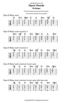 Guitar Open Chords - D-shape