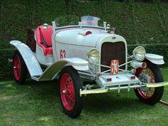 Início de pesquisa para desenho de carro antigo