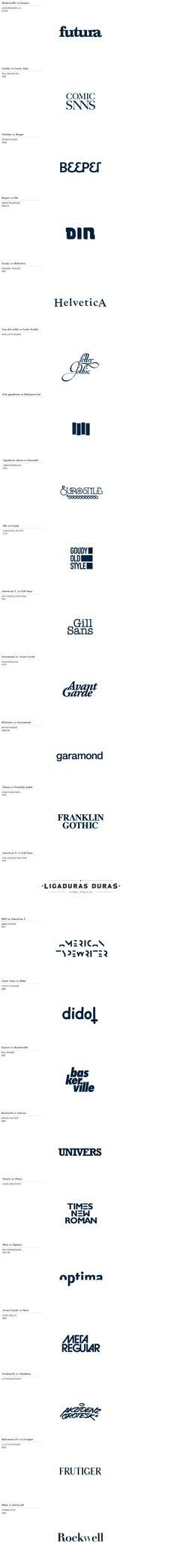 Typography vs Logotypes http://www.fubiz.net/2013/09/10/typography-vs-logotypes/