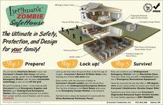 Everyman's Zombie Safe House. (Courtesy Zombie Safe House)