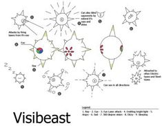 Visibeast Concept Art by on DeviantArt Groudon Pokemon, Pokemon Fake, Pokemon Stuff, Pokemon Breeds, Concept Art, Beast, Idol, Character Design, Deviantart