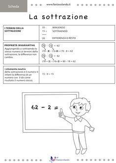 L'addizione e la sottrazione (schema riassuntivo) | Fantavolando Math Tutor, Teaching Math, What Are Schemas, Math Concepts, Counseling, Back To School, Homeschool, 1, Teacher