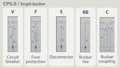 CPG.0 Single Busbar Metal Enclosed MV GIS Panel