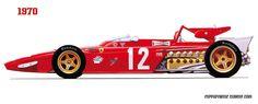 F&O Fabforgottennobility - ferrariwolf: Scuderia Ferrari History.
