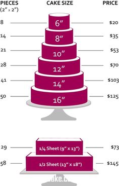 Top best Cake pricing ideas on Pinterest
