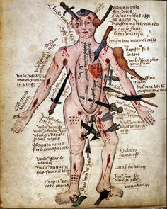 "Vintage Medical Illustration ""Wound Man"" Antique Anatomical Diagram - Medieval Gothic Spooky Surreal Skeleton."