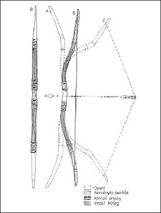 Reflex bow