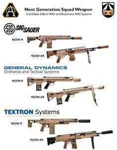 Armas Sig Sauer, Fort Drum, Cross Functional Team, Fort Benning, Steampunk Weapons, Concept Weapons, Military Guns, Assault Rifle, Tactical Gear