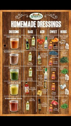 Great salad dressing suggestions