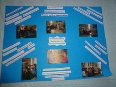 De groepsregels mooi geillustreerd dmv foto's en tekst.