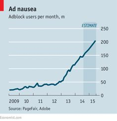 Block shock – Internet users are increasingly blocking ads, including on their mobiles [can you blame them? lol] | The Economist http://www.economist.com/news/business/21653644-internet-users-are-increasingly-blocking-ads-including-their-mobiles-block-shock?fsrc=scn/tw/te/pe/ed/blockshock