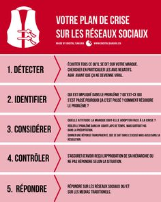 En 5 points comment s'interroger et réagir sur les #RéseauxSociaux en cas de crise #CM #CommunicationCrise