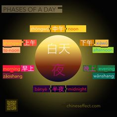 The part of the day when we see the sun is called 白天 /báitiān/ lit. WHITE DAY NIGHT is 夜 /yè/