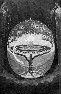 Yggdrasil-symbolism of spherical torus and nested spheres