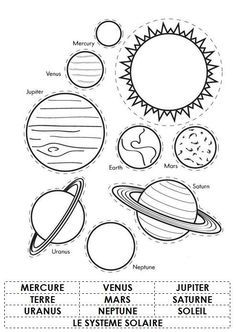 Solar System Coloring Pages Gallery free printable solar system coloring pages for kids Solar System Coloring Pages. Here is Solar System Coloring Pages Gallery for you. Solar System Coloring Pages free printable solar system coloring pag. Preschool Science, Science Classroom, Teaching Science, Science For Kids, Science Activities, Planets Preschool, Space Crafts Preschool, Preschool Ideas, Space Activities For Kids