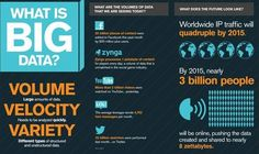 "Info341.com   Periodismo Sustentable » Big Data: ""Todos somos grandes generadores de datos"""