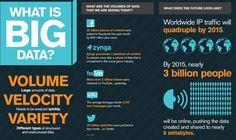 "Info341.com | Periodismo Sustentable » Big Data: ""Todos somos grandes generadores de datos"""