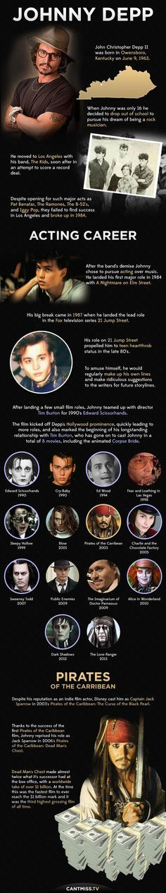 Happy 50th Birthday Johnny Depp (don't worry I didn't either, he seems so ageless
