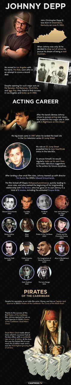 Happy 50th Birthday Johnny Depp