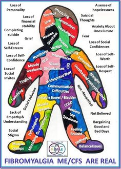 #Fibromyalgia #ME #CFS IS REAL! This is what we deal with all day, every dam day.