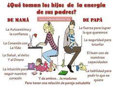 Qué toman los hijos de la energía de sus padres