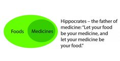 Health Quotes http://www.magmedianews.com