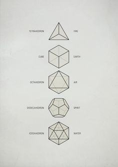 Michael Paukner, Sacred Geometry 1 | The Platonic Solids    These five Platonic…