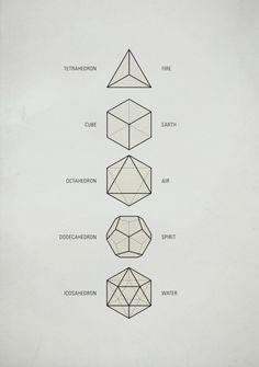 Michael Paukner, Sacred Geometry 1   The Platonic Solids    These five Platonic…