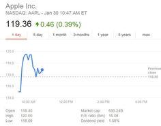 Pretul actiunilor Apple atinge o noua valoare record