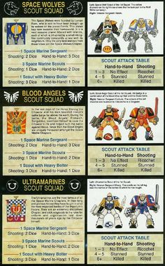 Classic Scouts from 'Ultra Marines' (which rocked on toast), including some Blood Angel Scouts.
