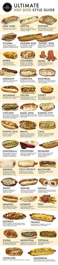 40 diverse varianti di Hot Dogs nel mondo
