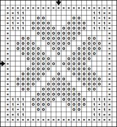 Free Cross Stitch Pattern - Christmas Hearts: Free Christmas Hearts Cross Stitch Pattern - Symbol Pattern