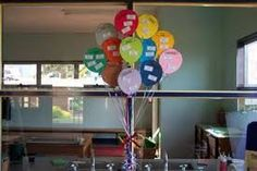 Image result for birthday chart balloons
