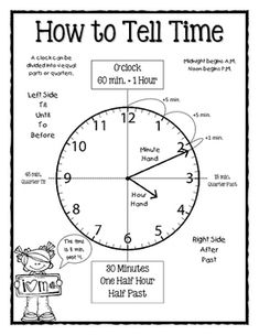 How to Tell Time Poster by Sleepless Nights Telling Time Activities, Teaching Time, Teaching Math, Math Activities, Telling Time Games, Human Body Activities, Teaching Money, Teaching Multiplication, Teaching Geography