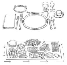SO important to have flow to your buffet table!!! It shows your guests where to start and automatically draws them around the table.