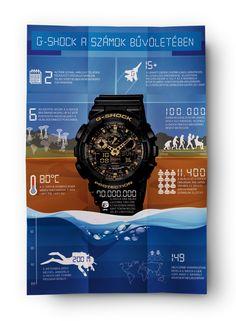 Casio - G-Shock Casio G Shock, Casio Watch, Infographics, Infographic, Info Graphics, Visual Schedules