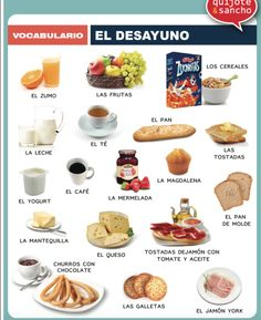 spanish foods el desayuno - het ontbijt Erfolg im - Spanish Basics, Spanish 1, Spanish Words, Spanish Lessons, Spanish Grammar, Spanish Vocabulary, Spanish Language Learning, Teaching Spanish, Spanish Worksheets