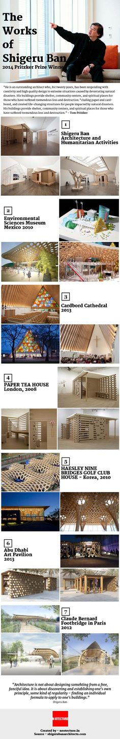 The Works of Shigeru Ban