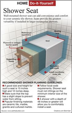 Home+DIY+-+How+To+Build+a+Shower+Seat+for+Convenience,+Safety – Diy Bathroom Remodel İdeas Shower Seat, Diy Shower, Shower With Bench, Shower Benches, Shower Base, Basement Bathroom, Small Bathroom, Bathroom Ideas, Bathroom Showers