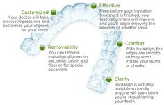 http://www.rodeodentaltexas.com/Treatment-Invislign-Service.html
