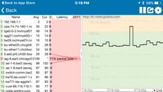 Review: PingPlotter Helps Your Monitor Your Network Traffic ...