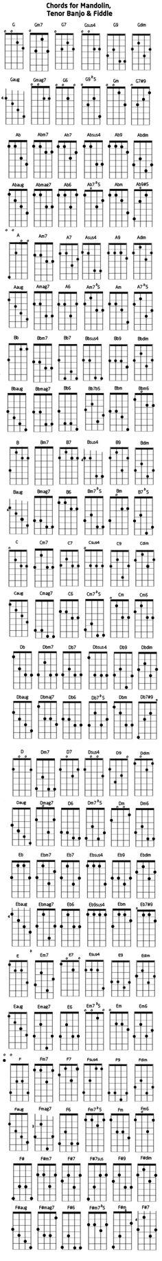 free mandolin chord chart easy beginner chords Mandolin - mandolin chord chart