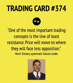 Henrique M. Simões on - Trading Stocks - Ideas of Trading Stocks - Have you ever thought about it? Forex Trading Tips, Money Trading, Forex Trading Strategies, Trading Cards, Stock Market Investing, Investing In Stocks, Analyse Technique, Stock Market Quotes, Quotes