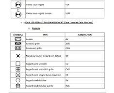 Symboles normalis s pour sch mas d installations for Assainissement cours pdf