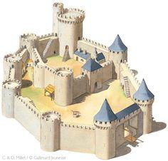 Le château fort - Les châteaux forts