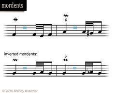 Mordents - Piano Ornaments: Mordents